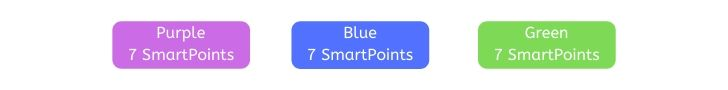 smartpoints for healthy mississippi beef